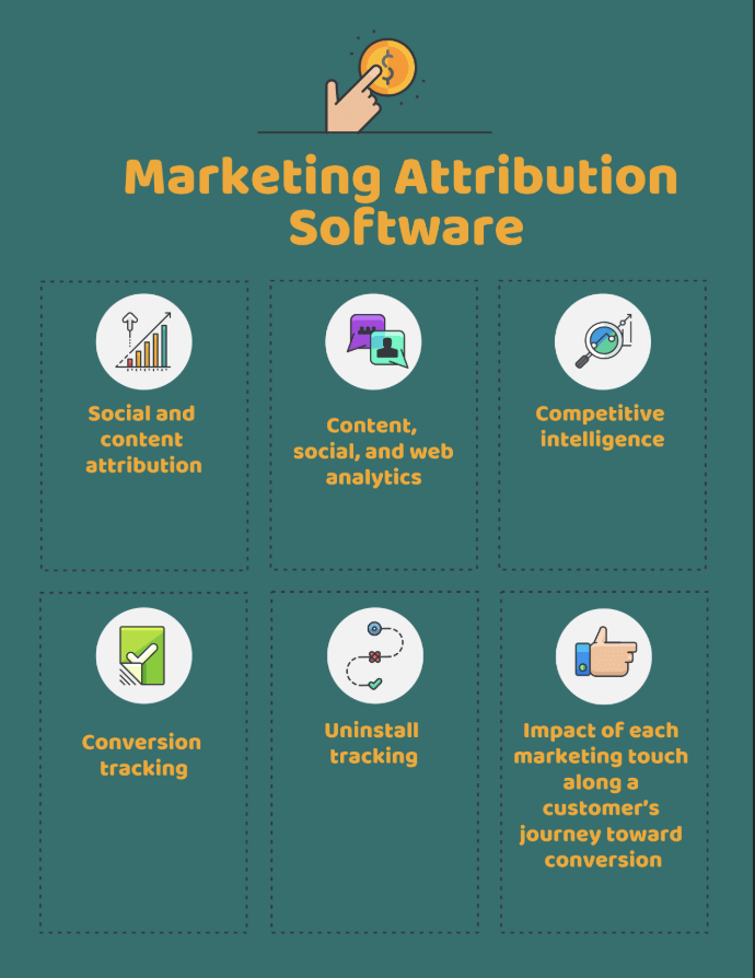 What are the Key Features of Marketing Attribution Software?