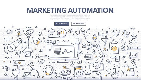 Marketing Automation Software 2020: A Beginner's Guide