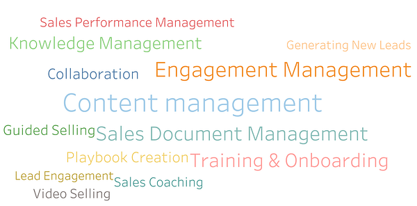 How do Sales Enablement software differentiate themselves
