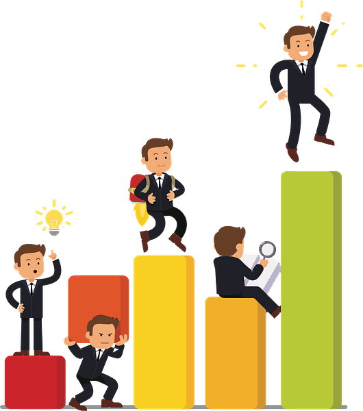 Sales Performance Management image